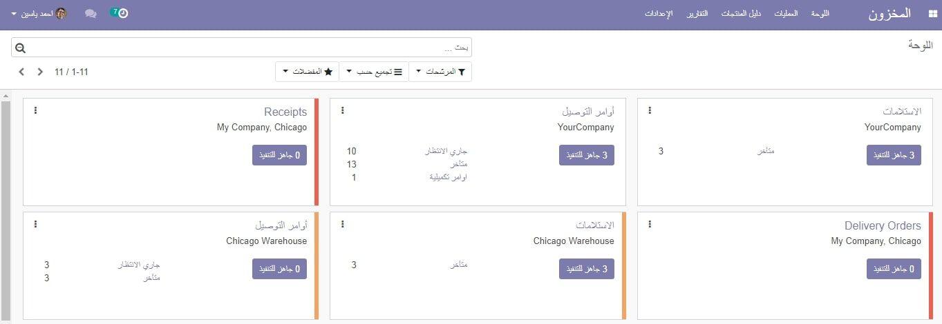 Odoo's Arabian Waltz | Smart Way Business Solutions